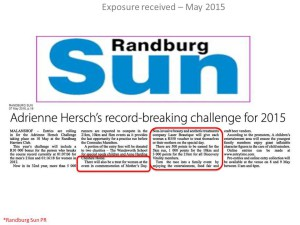 Randburg Sun PR - PR Value R8,162.27